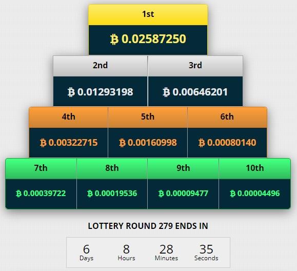 freebitco лотерея