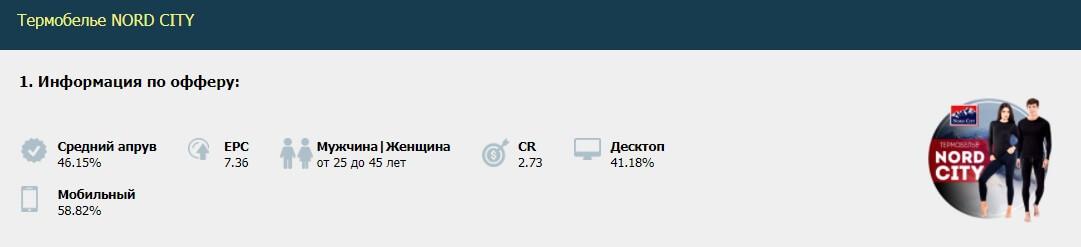 Информация по офферу ctr.ru